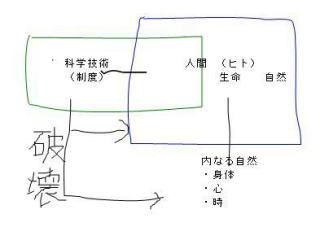 万博大学第5回講義 中村桂子氏